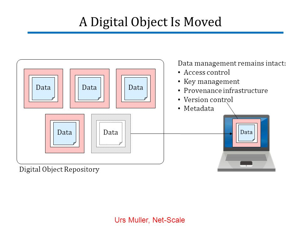 A Digital Object Is Moved Data management remains intact: Access control Key management Provenance infrastructure Version control Metadata Digital Object Repository Data Urs Muller, Net-Scale