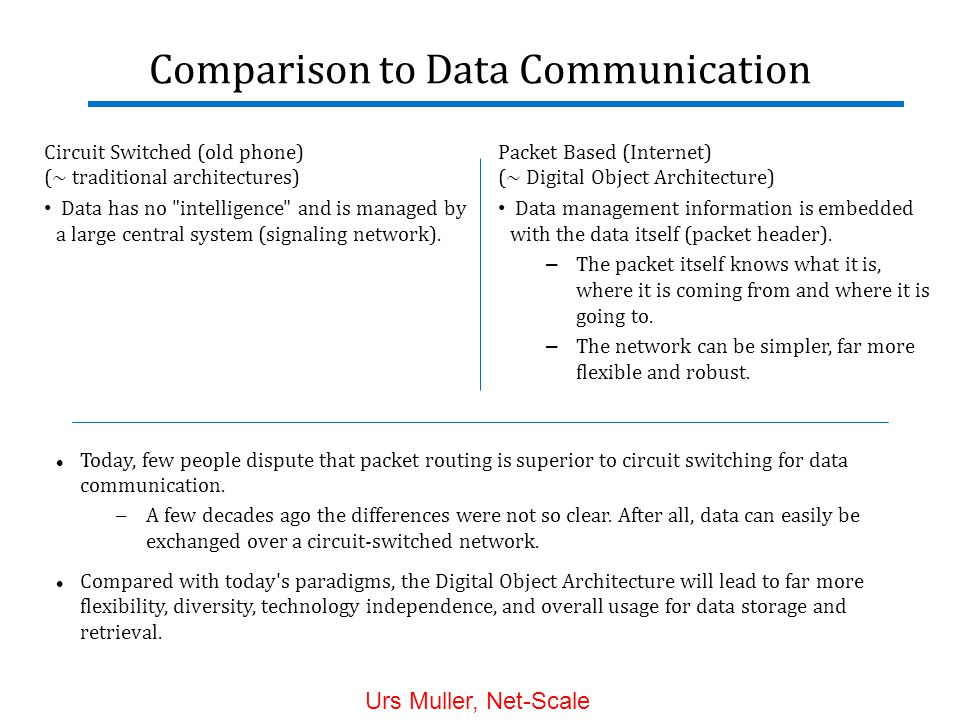 Comparison to Data Communication Circuit Switched (old phone) (~ traditional architectures)‏ Data has no