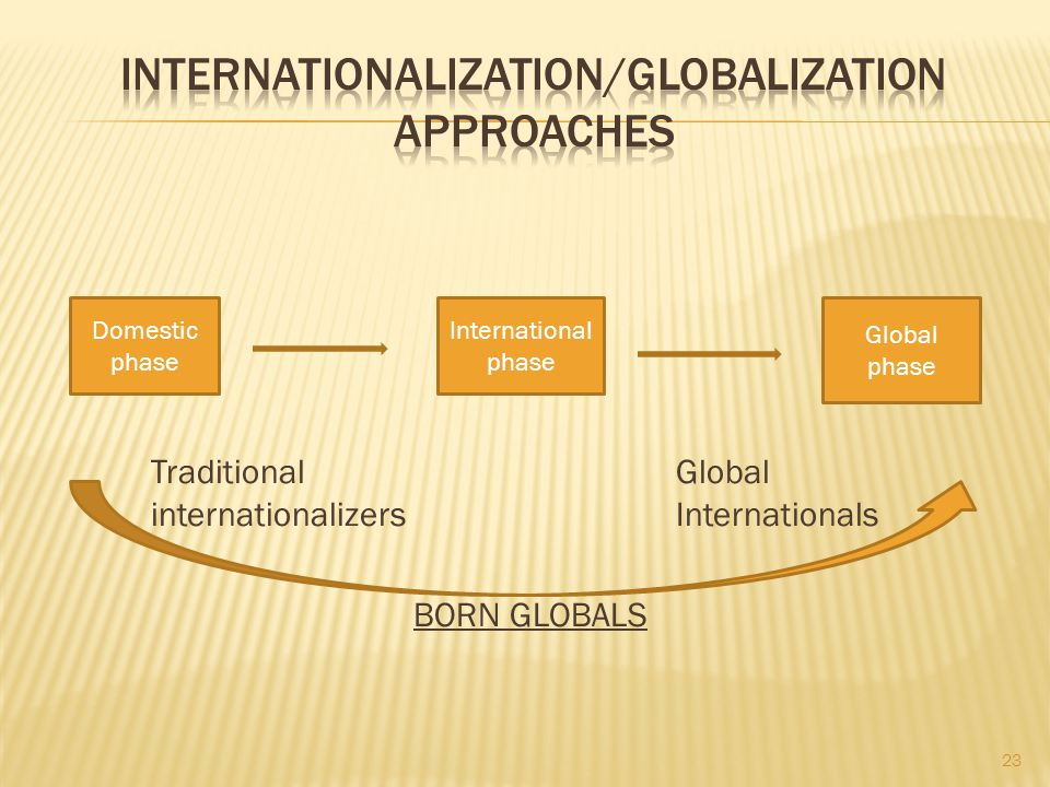 Traditional Global internationalizersInternationals BORN GLOBALS 23 Domestic phase International phase Global phase