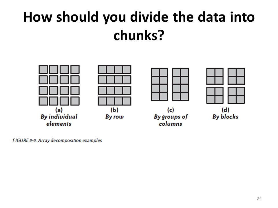 How should you divide the data into chunks? 24