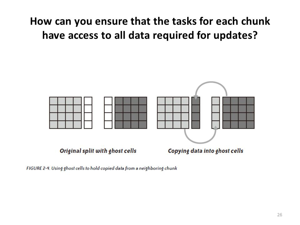 How can you ensure that the tasks for each chunk have access to all data required for updates 26