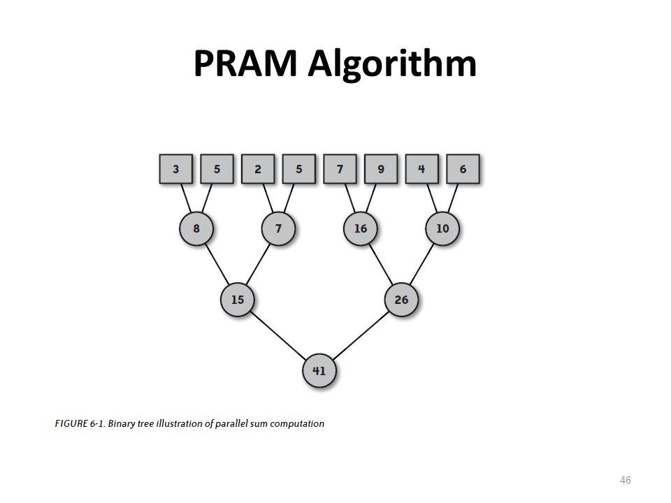 PRAM Algorithm 46