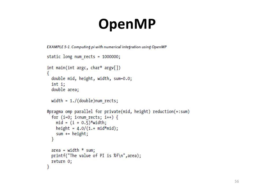 OpenMP 56