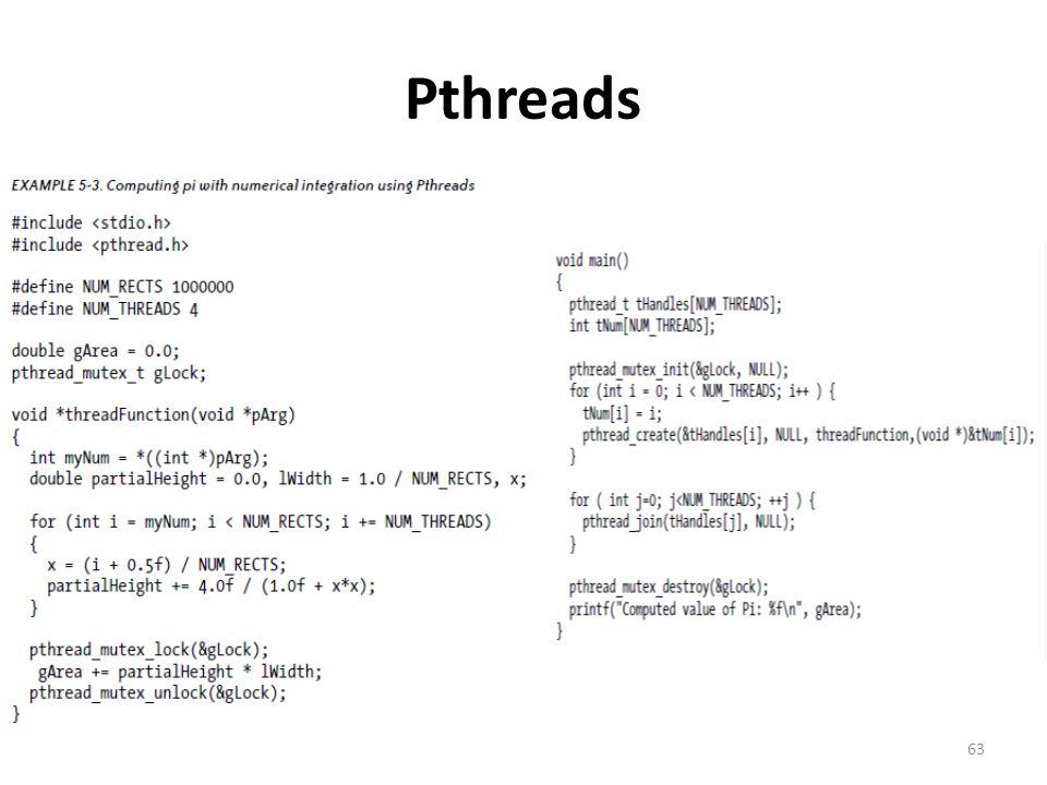 Pthreads 63
