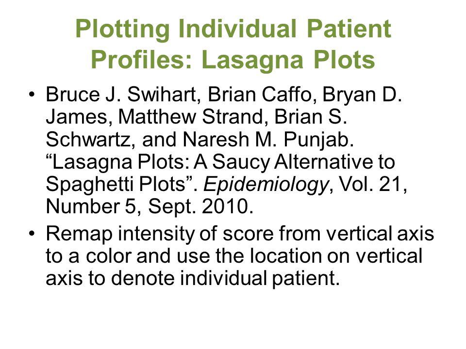 Plotting Individual Patient Profiles: Lasagna Plots Bruce J. Swihart, Brian Caffo, Bryan D. James, Matthew Strand, Brian S. Schwartz, and Naresh M. Pu