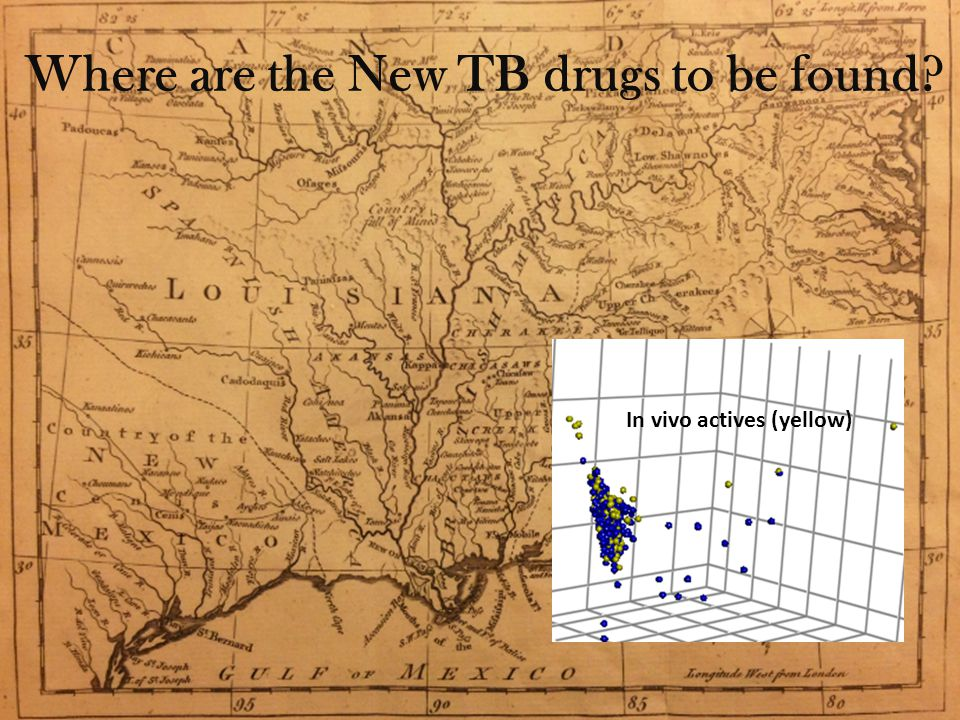 Where are the New TB drugs to be found In vivo actives (yellow)