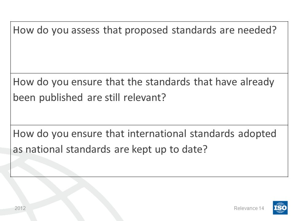 How do you assess that proposed standards are needed? How do you ensure that the standards that have already been published are still relevant? How do
