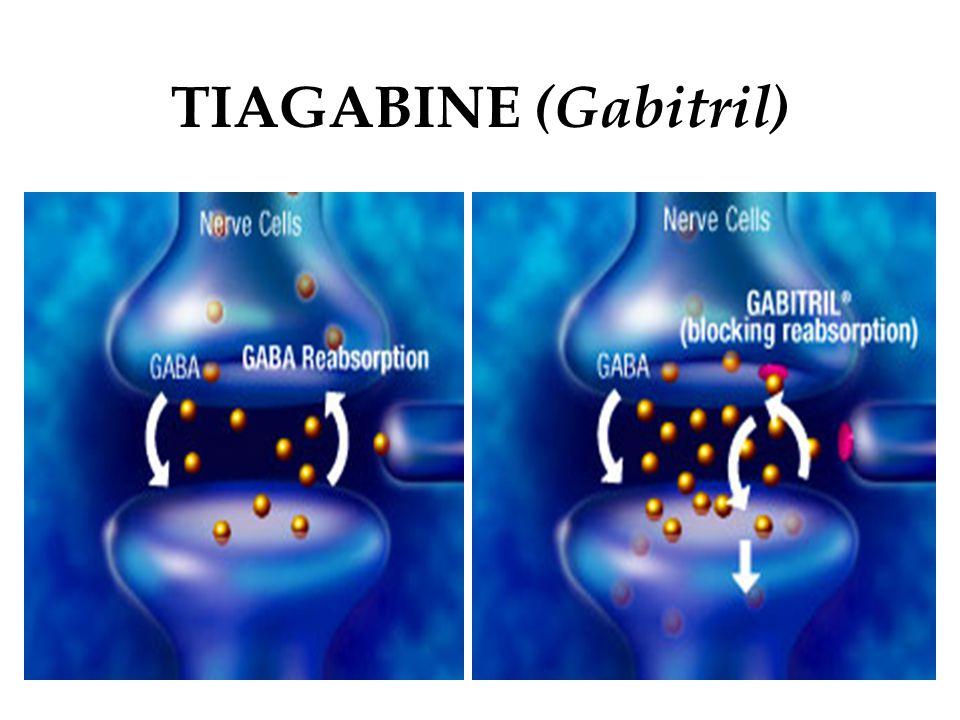 TIAGABINE (Gabitril) increase GABA by blocking its reuptake.