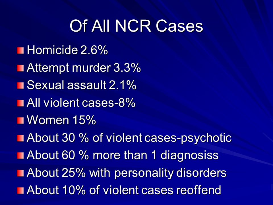 Of All NCR Cases Homicide 2.6% Attempt murder 3.3% Sexual assault 2.1% All violent cases-8% Women 15% About 30 % of violent cases-psychotic About 60 % more than 1 diagnosiss About 25% with personality disorders About 10% of violent cases reoffend