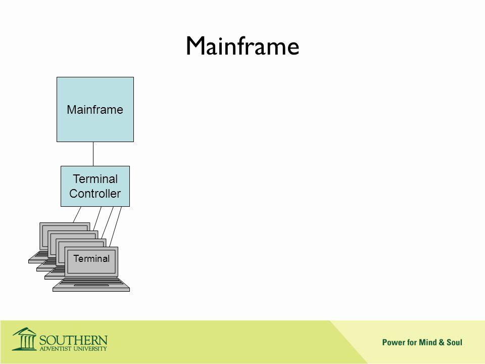 Mainframe Terminal Controller Termin al