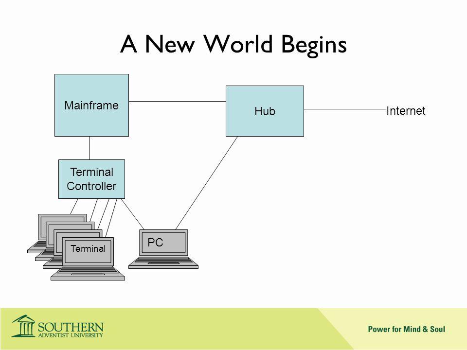 A New World Begins Mainframe Terminal Controller Termin al Hub PC Internet