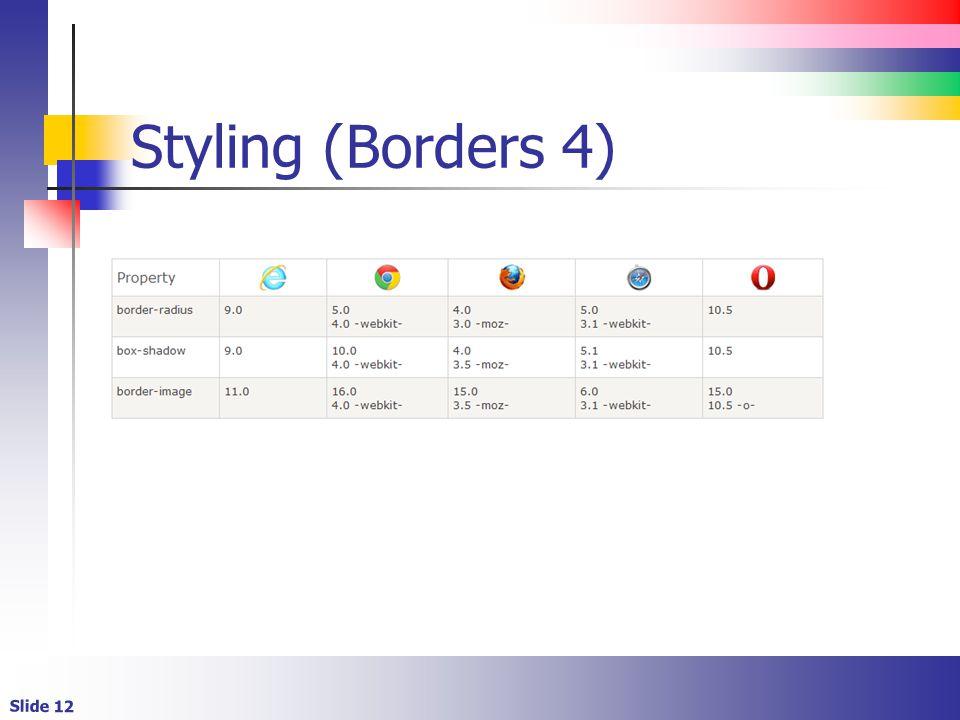 Slide 12 Styling (Borders 4)