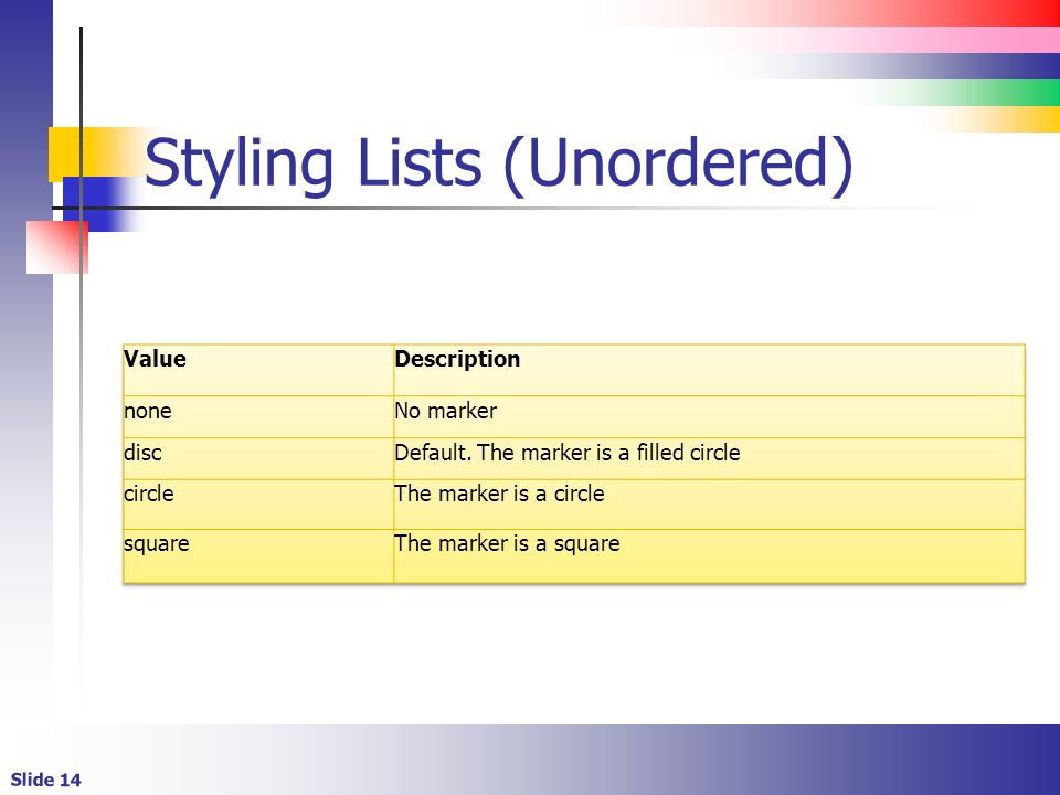 Slide 14 Styling Lists (Unordered)