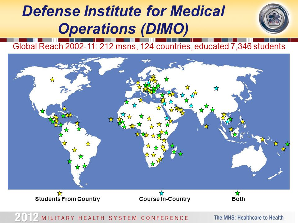 Students From Country Course In-Country Both Global Reach 2002-11: 212 msns, 124 countries, educated 7,346 students Defense Institute for Medical Operations (DIMO)