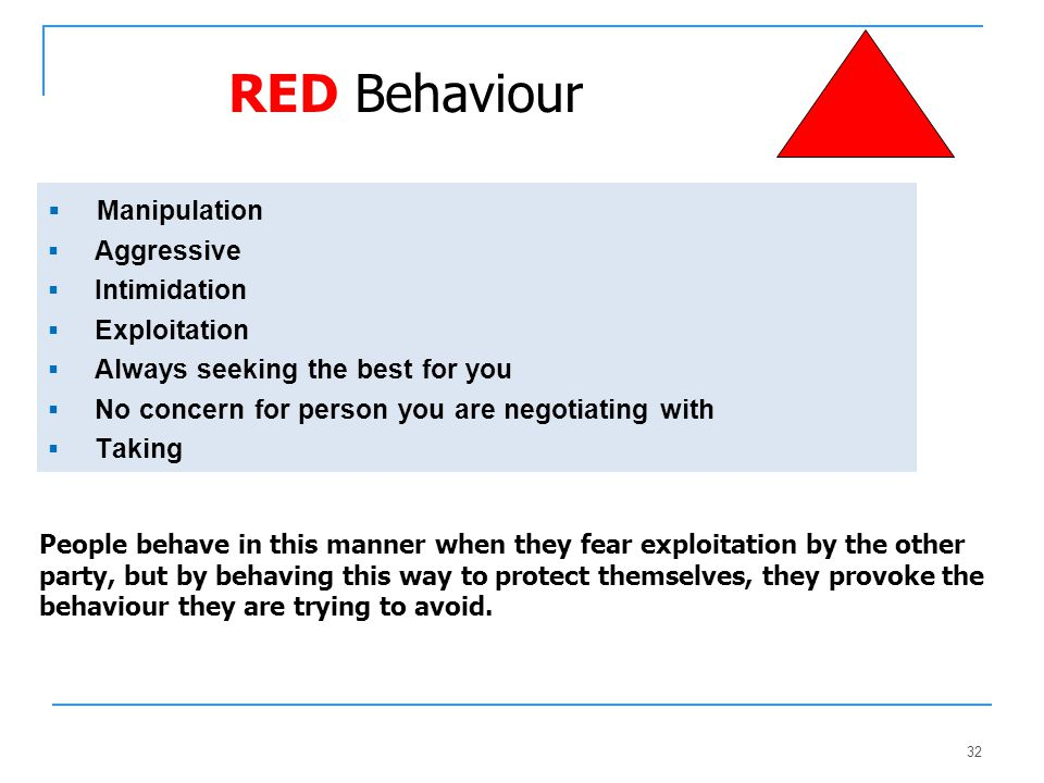 32 RED Behaviour  Manipulation  Aggressive  Intimidation  Exploitation  Always seeking the best for you  No concern for person you are negotiati