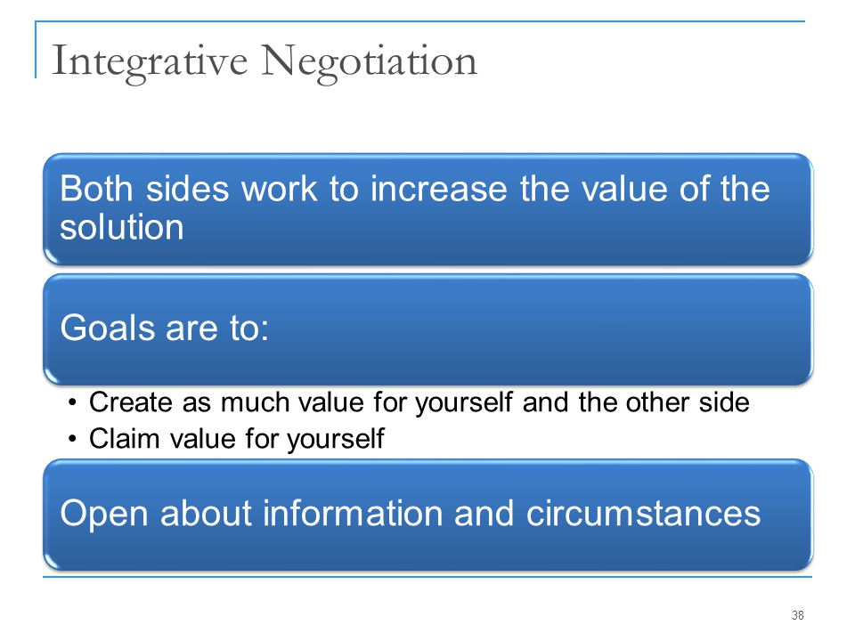 Integrative Negotiation Both sides work to increase the value of the solution Goals are to: Create as much value for yourself and the other side Claim