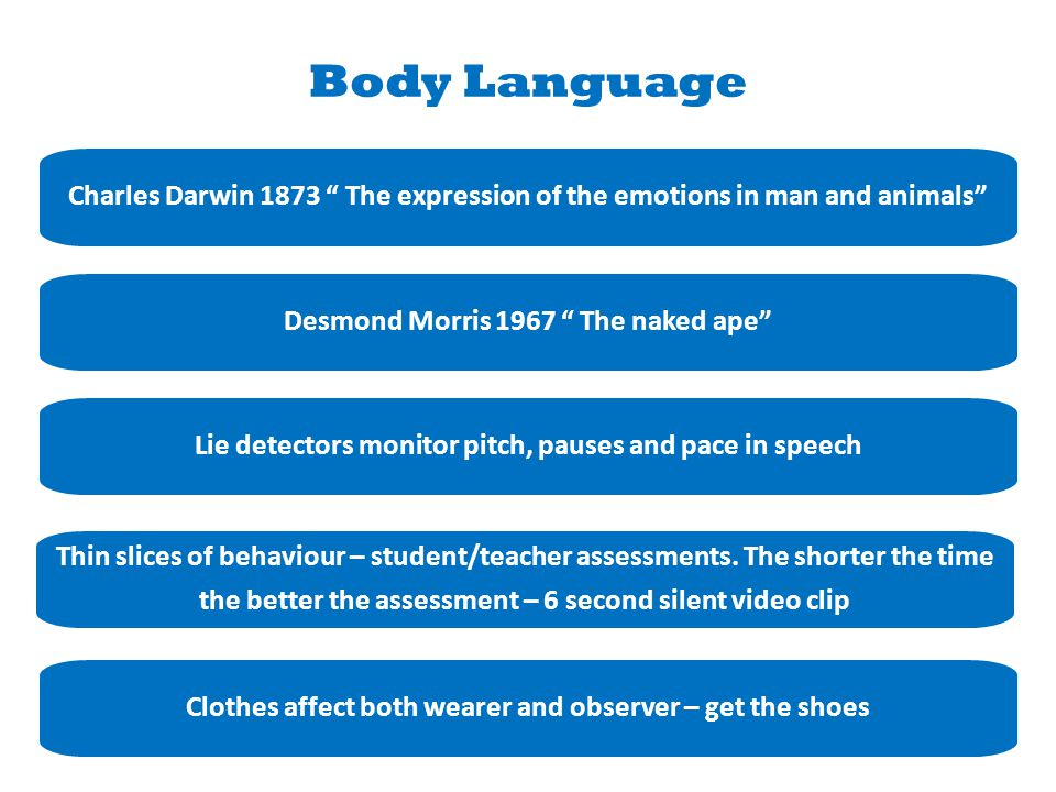 """Body Language Charles Darwin 1873 """" The expression of the emotions in man and animals"""" Desmond Morris 1967 """" The naked ape"""" Lie detectors monitor pitc"""