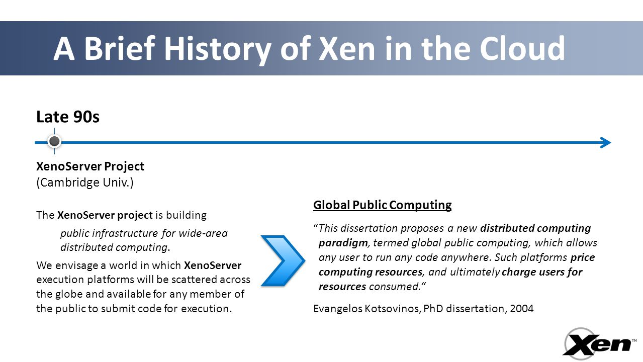 A Brief History of Xen in the Cloud Oct '03 Xen Presented at SOSP XCP 1.x Cloud Mgmt '08'06 Amazon EC2 and Slicehost launched Rackspace Cloud Late 90s XenoServer Project (Cambridge Univ.) '09'11 XCP Announced '12 XCP packages in Linux Xen for ARM based Servers PVH mode Linux 3.0