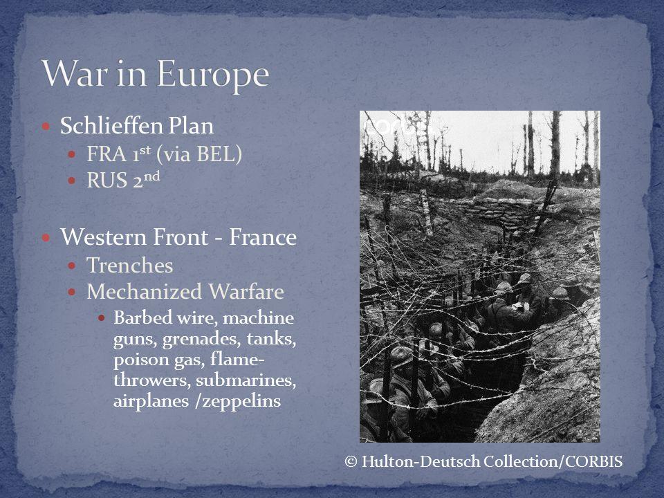 Schlieffen Plan FRA 1 st (via BEL) RUS 2 nd Western Front - France Trenches Mechanized Warfare Barbed wire, machine guns, grenades, tanks, poison gas,