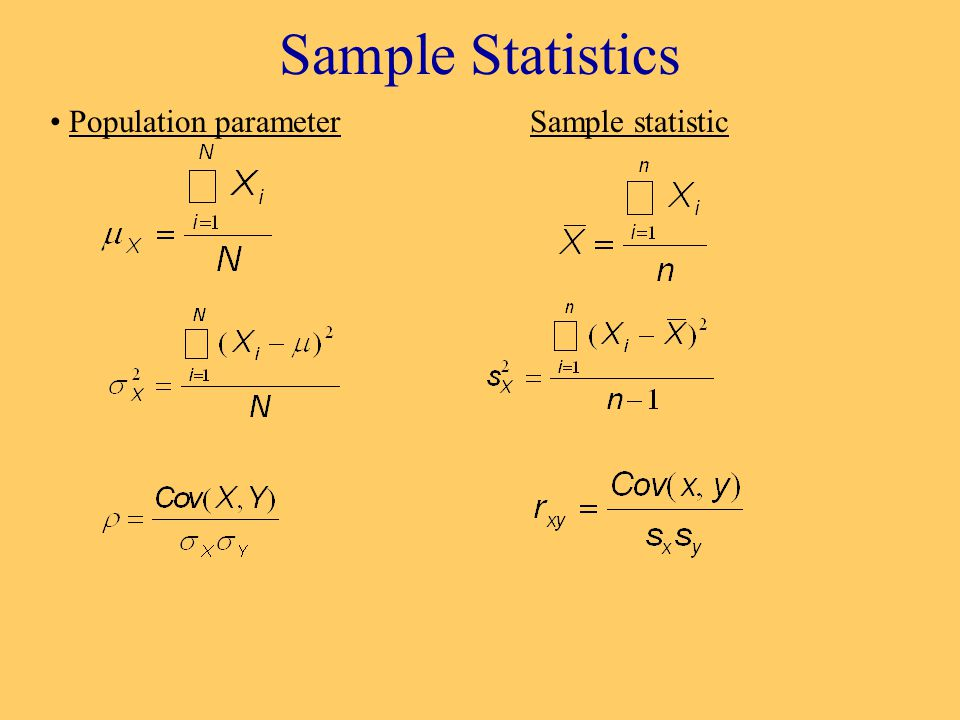 Sample Statistics Population parameterSample statistic