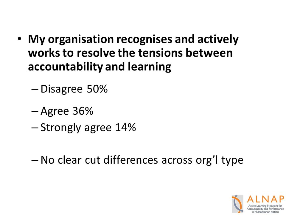 My organisation recognises and actively works to resolve the tensions between accountability and learning – Disagree 50% – Agree 36% – Strongly agree 14% – No clear cut differences across org'l type