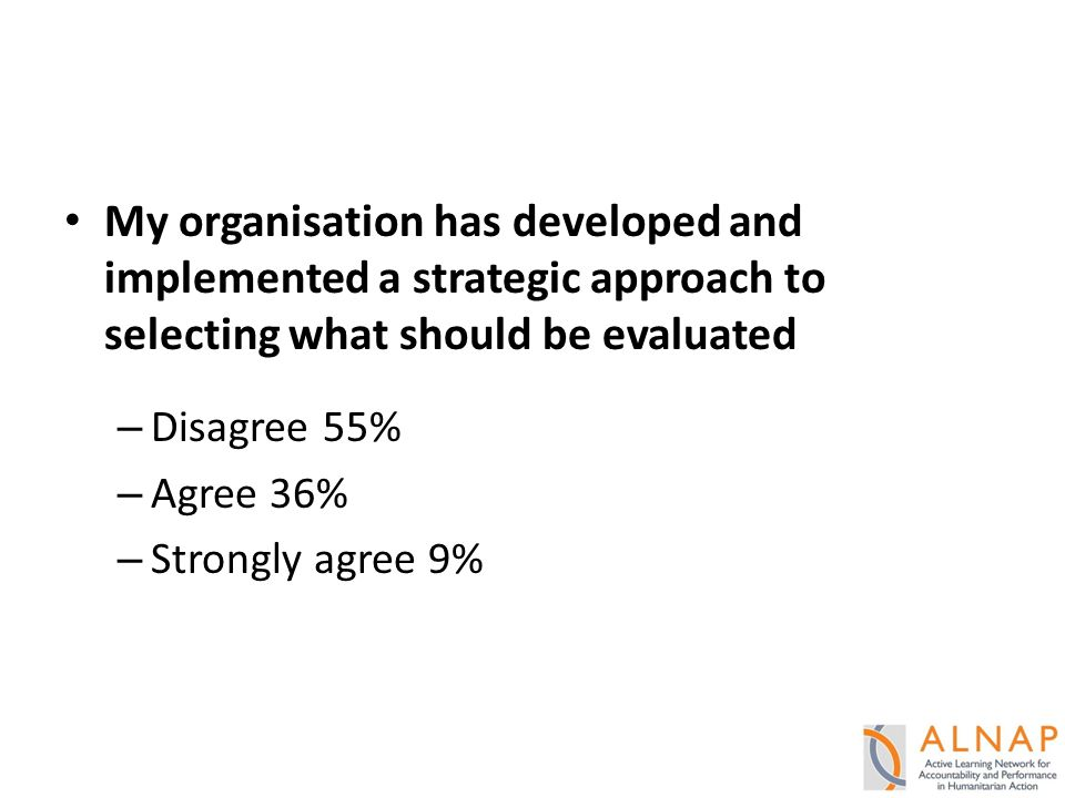 My organisation has developed and implemented a strategic approach to selecting what should be evaluated – Disagree 55% – Agree 36% – Strongly agree 9%