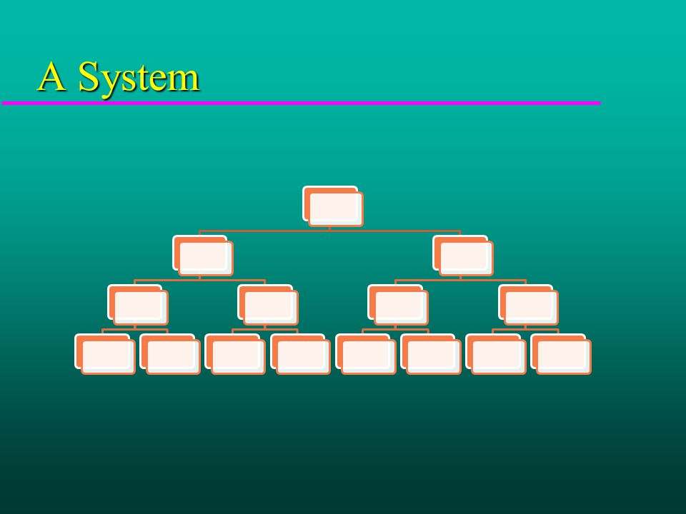 A System