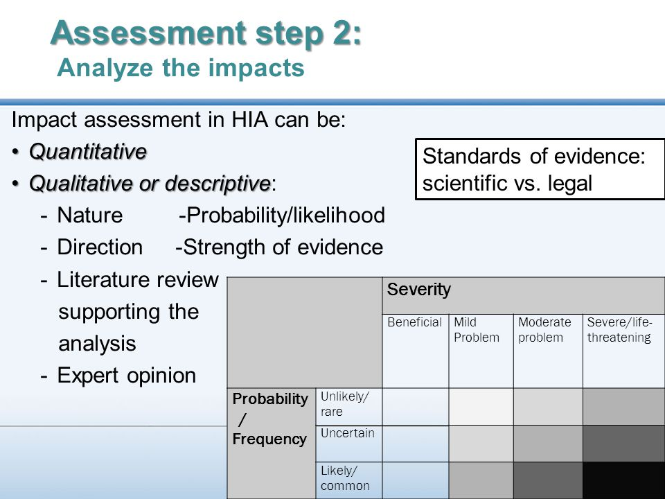 Assessment step 2: Assessment step 2: Analyze the impacts Impact assessment in HIA can be: QuantitativeQuantitative Qualitative or descriptiveQualitative or descriptive: -Nature -Probability/likelihood -Direction -Strength of evidence -Literature review supporting the analysis -Expert opinion Severity BeneficialMild Problem Moderate problem Severe/life- threatening Probability / Frequency Unlikely/ rare Uncertain Likely/ common Standards of evidence: scientific vs.