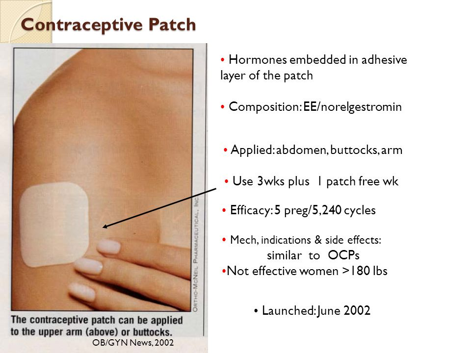 Contraceptive Patch Hormones embedded in adhesive layer of the patch Composition: EE/norelgestromin OB/GYN News, 2002 Applied: abdomen, buttocks, arm