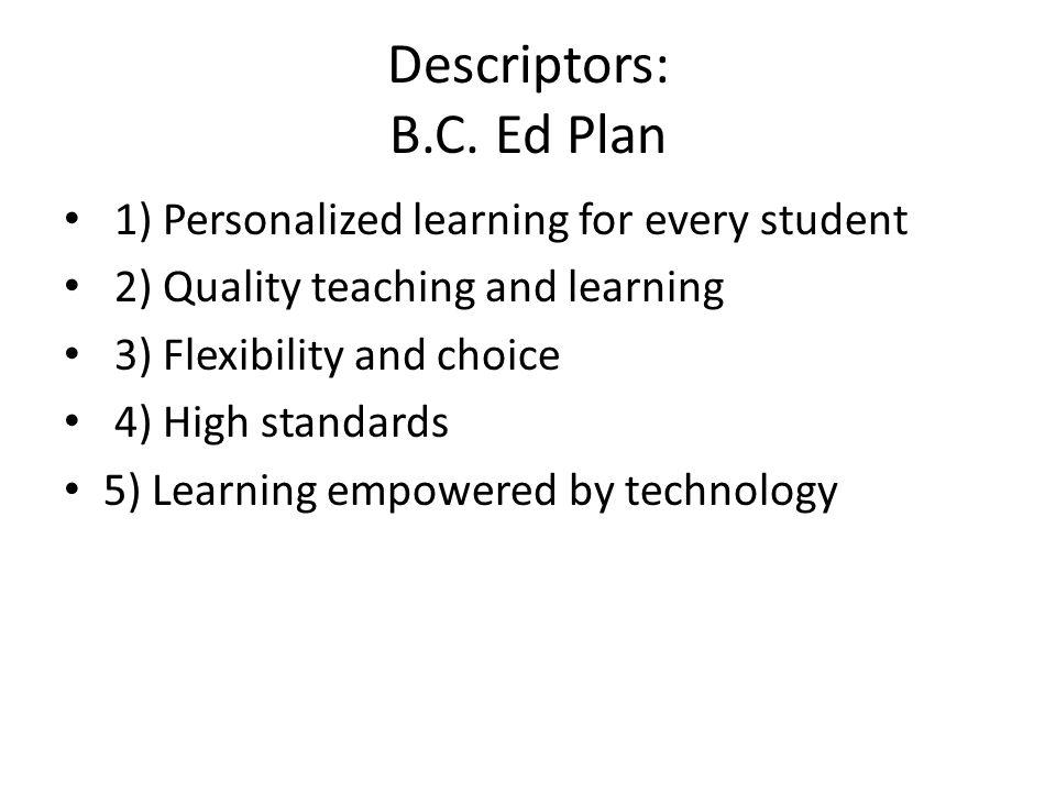 Descriptors: B.C.