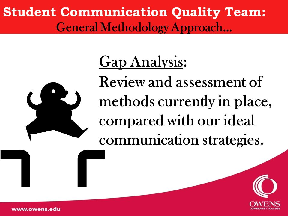 Student Communication Quality Team: General Methodology Approach… Gap Analysis: Review and assessment of methods currently in place, compared with our