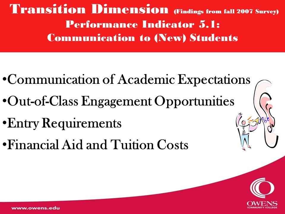 Transition Dimension (Findings from fall 2007 Survey) Performance Indicator 5.1: Communication to (New) Students Communication of Academic Expectation