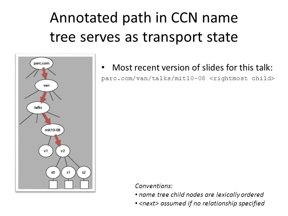 Annotated path in CCN name tree serves as transport state Most recent version of slides for this talk: parc.com/van/talks/mit10-08 Conventions: name tree child nodes are lexically ordered assumed if no relationship specified