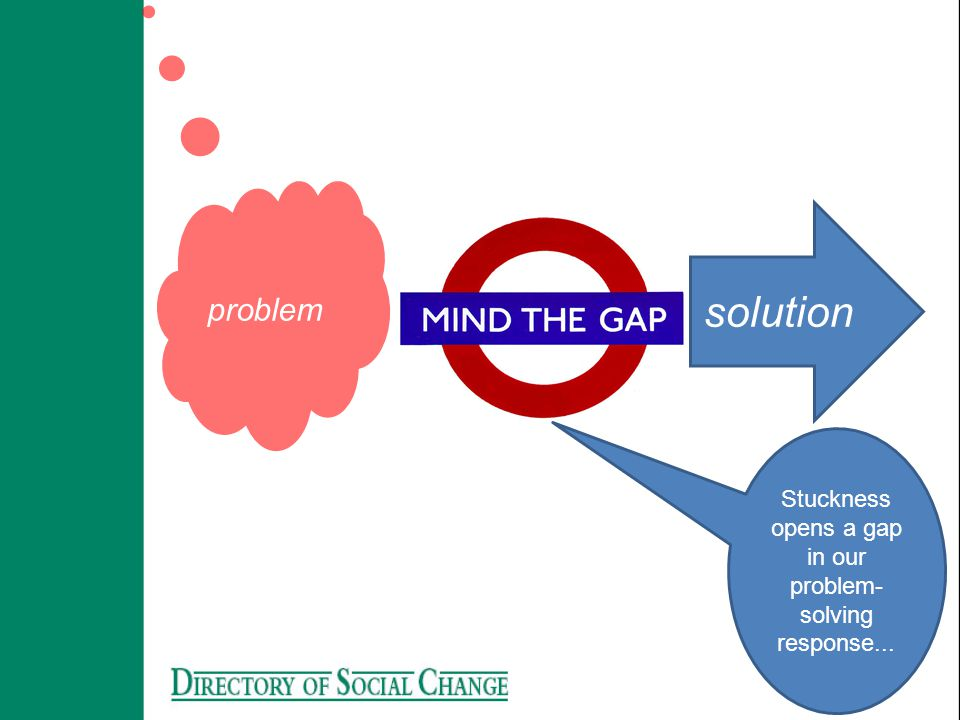 problem solution Stuckness opens a gap in our problem- solving response...