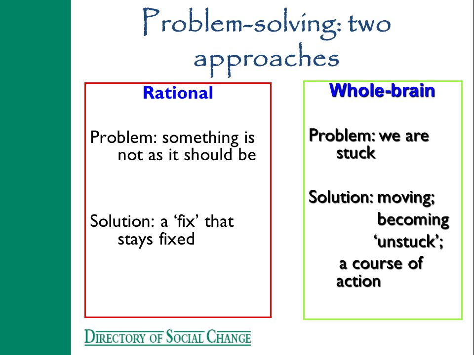 Problem-solving: two approaches Rational Problem: something is not as it should be Solution: a 'fix' that stays fixed Whole-brain Problem: we are stuck Solution: moving; becoming becoming 'unstuck'; 'unstuck'; a course of action a course of action
