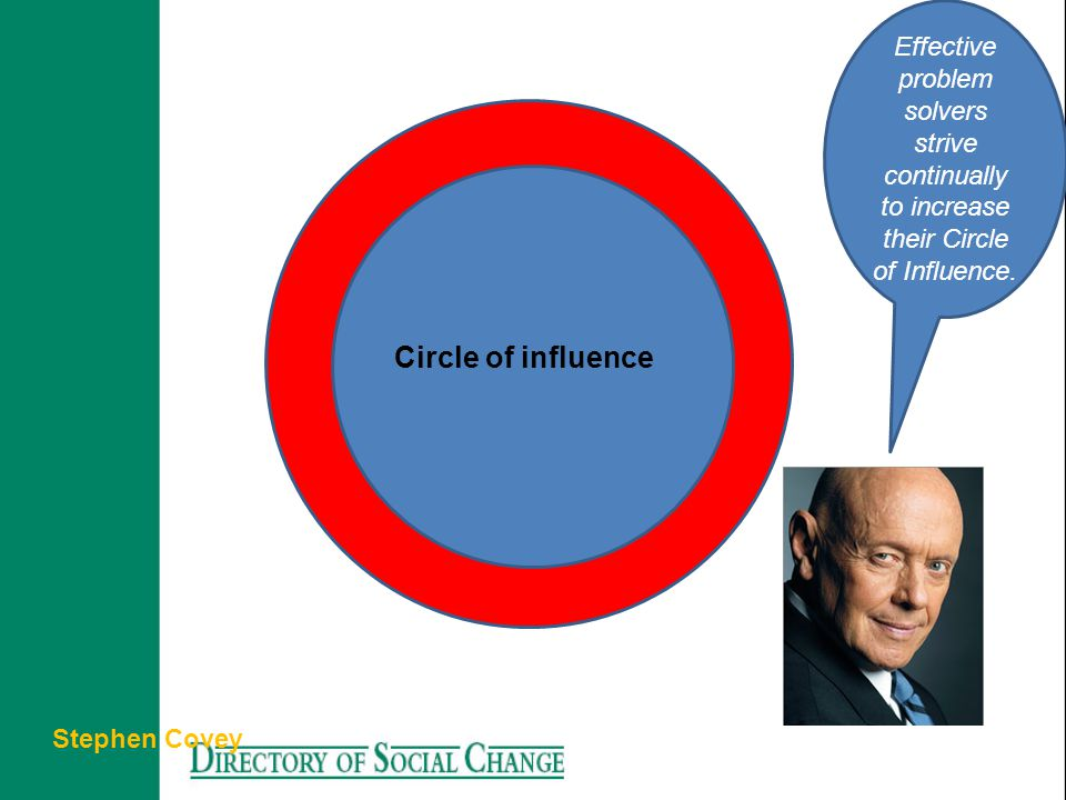 Circle of influence Stephen Covey Circle of influence Effective problem solvers strive continually to increase their Circle of Influence.