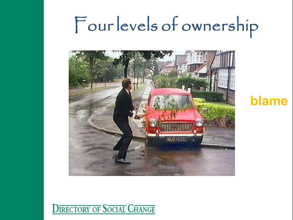 blame Four levels of ownership
