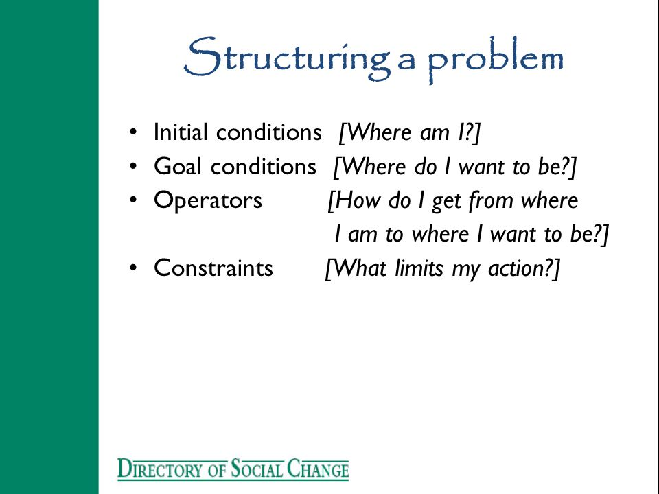 Structuring a problem Initial conditions [Where am I?] Goal conditions [Where do I want to be?] Operators [How do I get from where I am to where I want to be?] Constraints [What limits my action?]