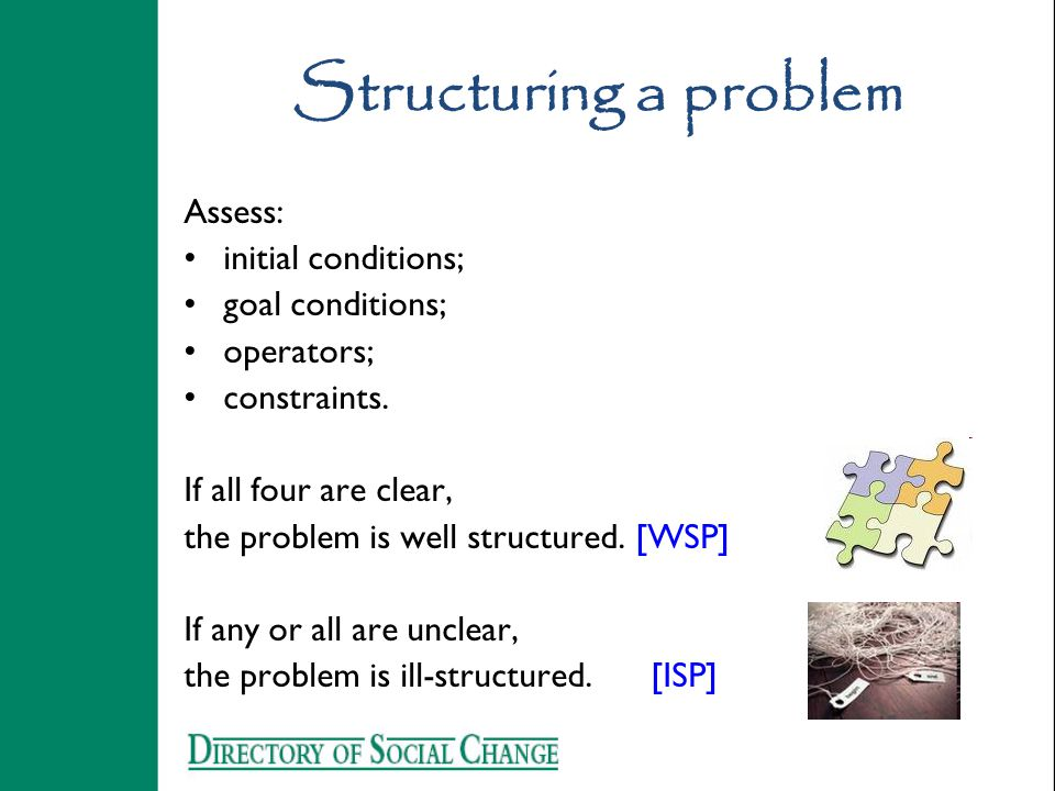Structuring a problem Assess: initial conditions; goal conditions; operators; constraints.