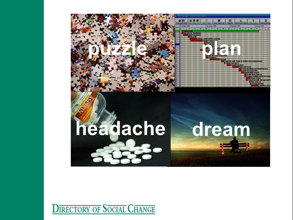 planpuzzle headache dream