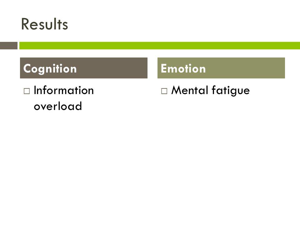 Results  Information overload  Mental fatigue CognitionEmotion