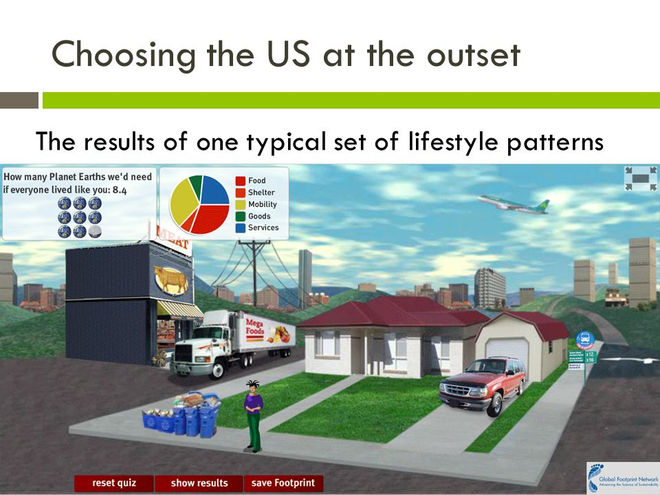 Choosing the US at the outset The results of one typical set of lifestyle patterns
