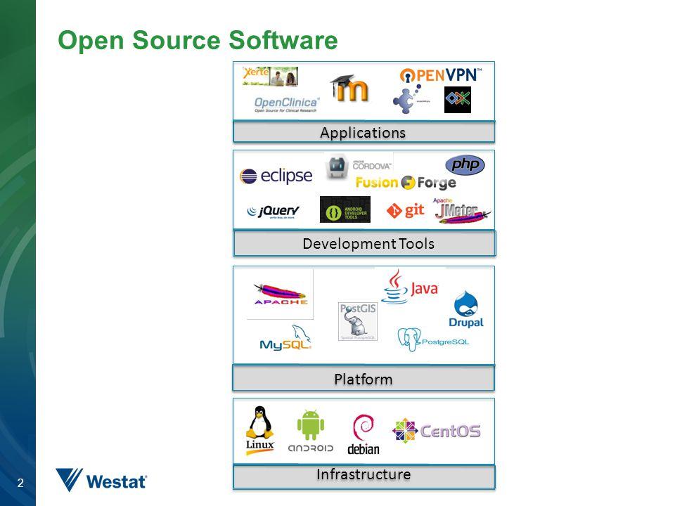 Open Source Software 2 Infrastructure Applications Platform Development Tools