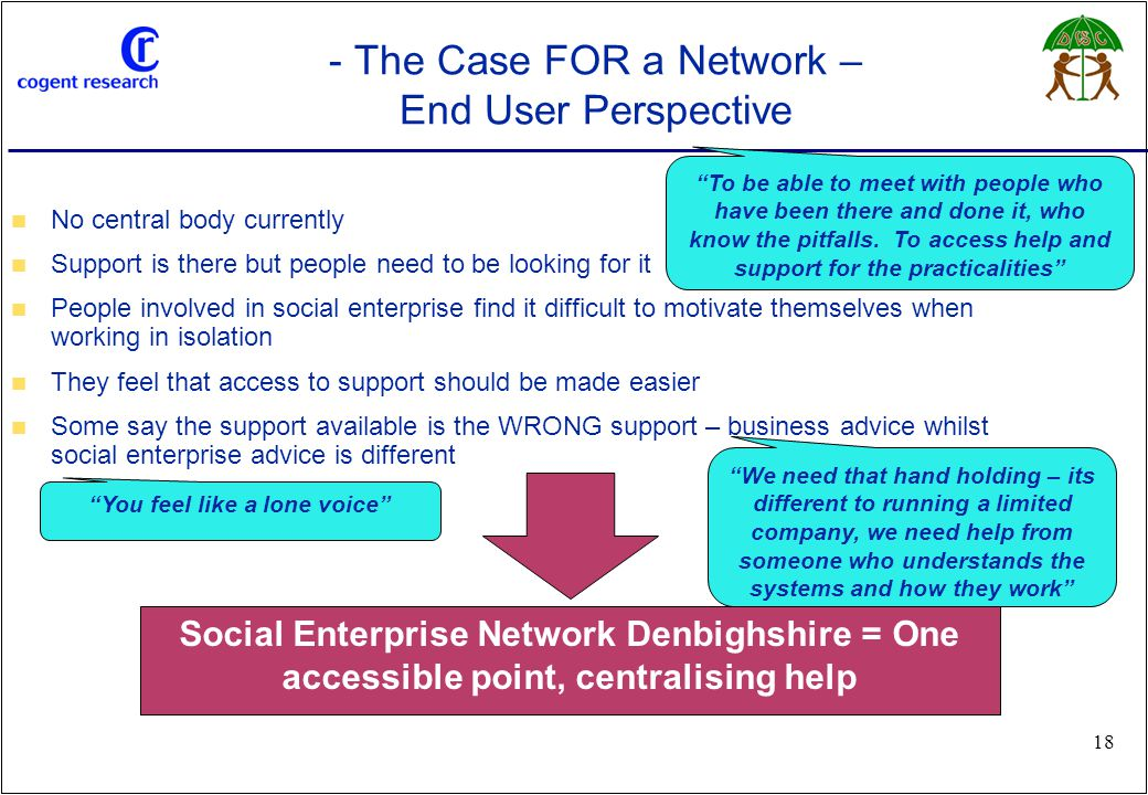www.cogentresearch.co.uk 18 - The Case FOR a Network – End User Perspective No central body currently Support is there but people need to be looking f