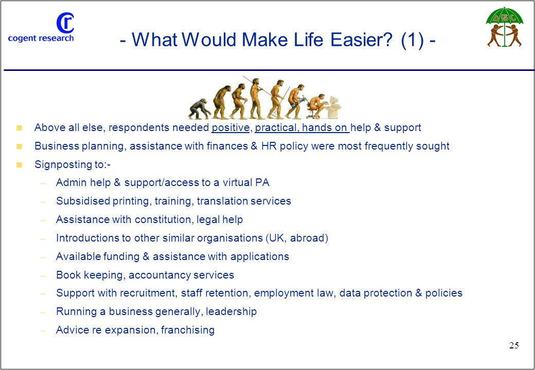 www.cogentresearch.co.uk 25 - What Would Make Life Easier? (1) - Above all else, respondents needed positive, practical, hands on help & support Busin