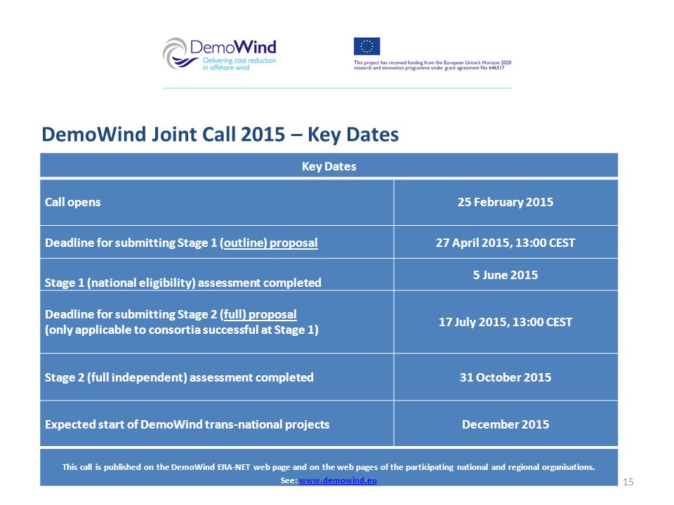 DemoWind Joint Call 2015 – Webinar Presentation – 4 March 201515 DemoWind Joint Call 2015 – Key Dates Key Dates Call opens 25 February 2015 Deadline for submitting Stage 1 (outline) proposal27 April 2015, 13:00 CEST Stage 1 (national eligibility) assessment completed 5 June 2015 Deadline for submitting Stage 2 (full) proposal (only applicable to consortia successful at Stage 1) 17 July 2015, 13:00 CEST Stage 2 (full independent) assessment completed 31 October 2015 Expected start of DemoWind trans-national projects December 2015 This call is published on the DemoWind ERA-NET web page and on the web pages of the participating national and regional organisations.