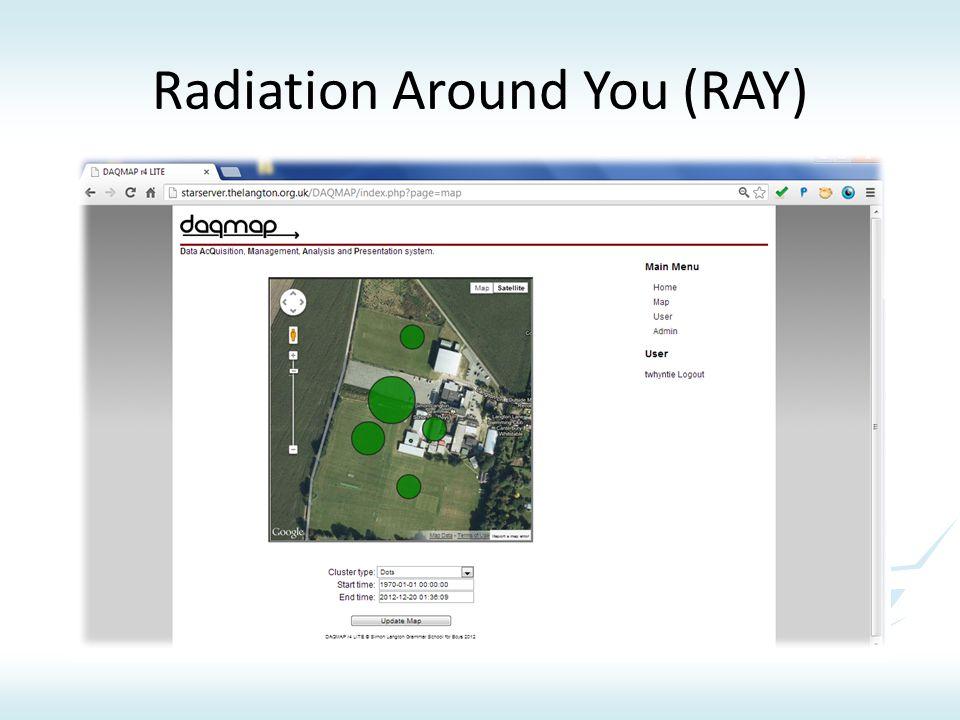 Radiation Around You (RAY)