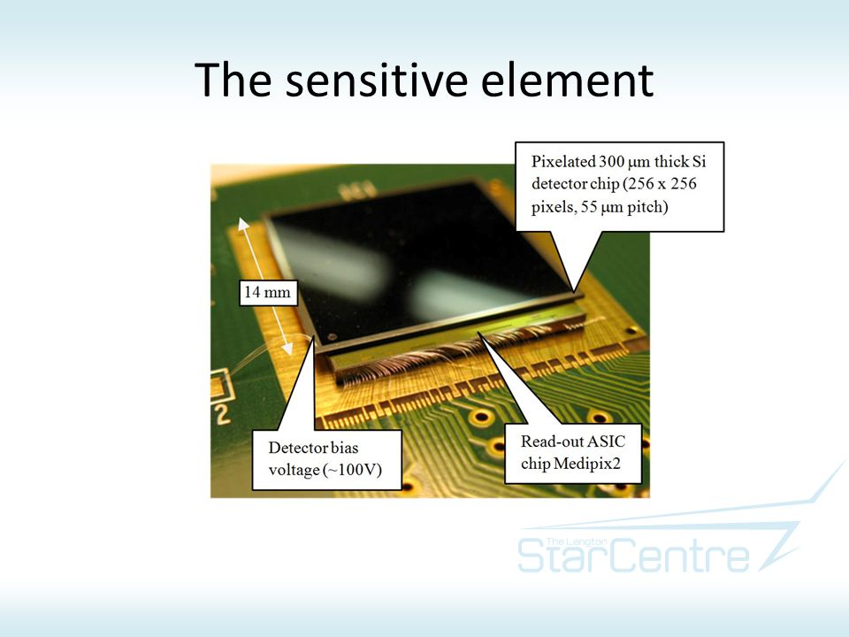The sensitive element