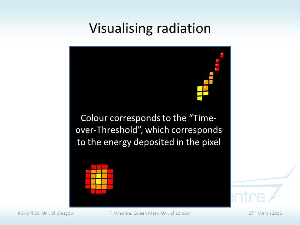 "Visualising radiation Colour corresponds to the ""Time- over-Threshold"", which corresponds to the energy deposited in the pixel #GridPP30, Uni. of Glas"