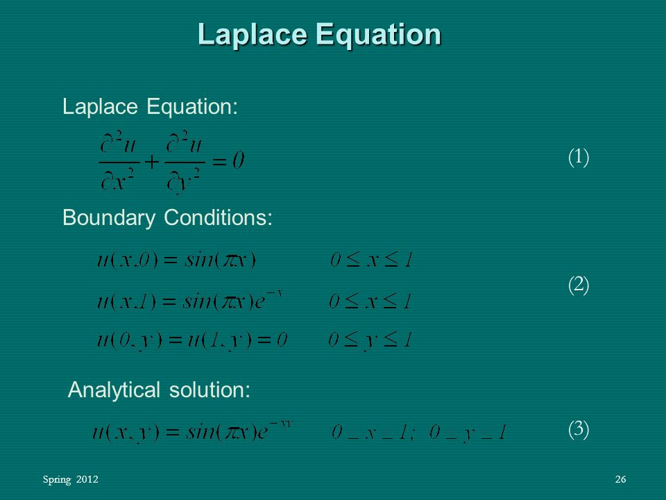 Spring 201226 Laplace Equation Laplace Equation: Boundary Conditions: (1) (2) Analytical solution: (3)
